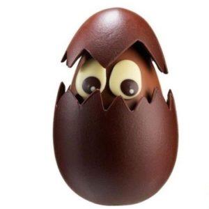 Una Pasqua senza troppe sorprese