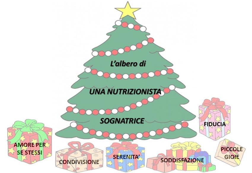 Immagini Piccole Di Natale.L Albero Di Natale Di Una Nutrizionista Sognatrice